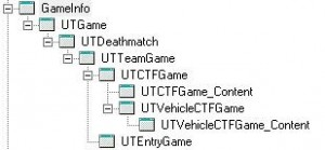 The GameInfo hierarchy as shown in UnCodeX. To learn more about UnCodeX, please watch this video tutorial.