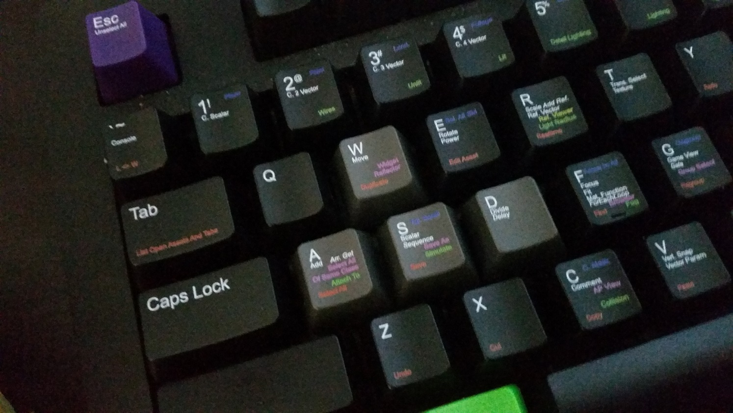 Keyboard Shortcut (Hotkeys) for Unreal Engine 4